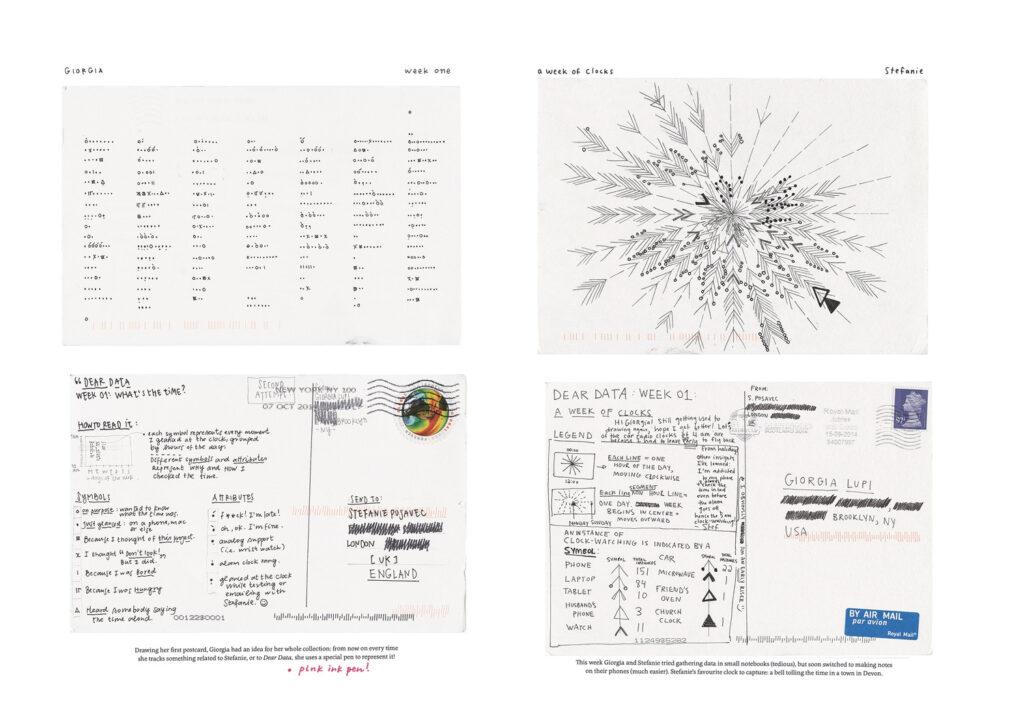 Postales que muestran las gráficas de tiempo que Lupi y Posavec intercambiaron