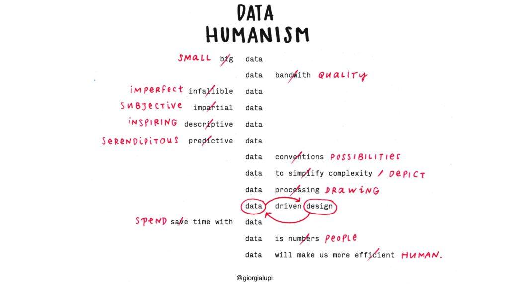 Humanismo de los datos